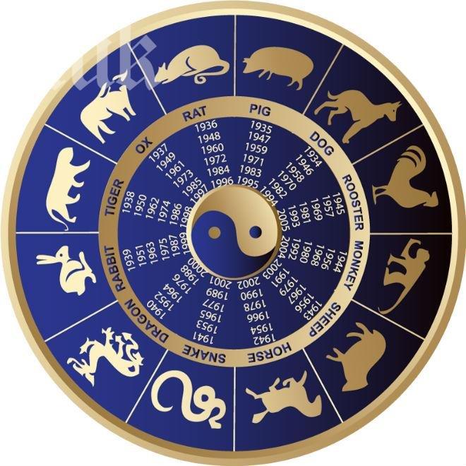 Кой е твоят асцендент според Китайския хороскоп! И какво казва той за теб