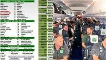 ПЪРВО В ПИК! Бившият футболист на ЦСКА Фелипе Машадо е бил на борда на катастрофиралия самолет! Вижте последния купон в съблекалнята на Чапекоензе (ВИДЕО/СНИМКИ)