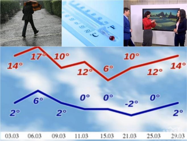 ПЪЛНА ПРОГНОЗА! Синоптикът на БАН обясни какво време ни очаква през март! Ето кога ще вали, кога ще е студено и кога ще се радваме на слънце