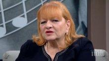 Богдана Карадочева: Емил Димитров си отиде недооценен – със 130 лв пенсия