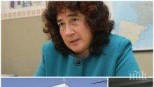 """Уволниха от """"Пирогов"""" шефката на Асоциацията на работещите в спешната помощ д-р Десислава Кателиева"""