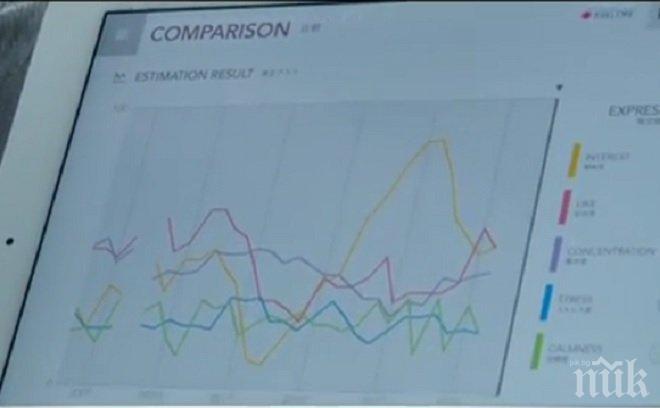 Научен пробив! Японец представи електронен анализатор на емоциите (ВИДЕО)