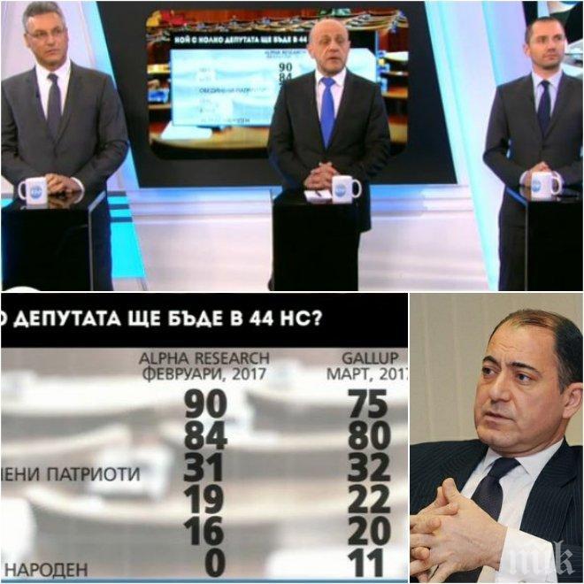 ГОРЕЩ ДЕБАТ! Джамбазки иска Гьокче аут от България, БСП умуват за коалиция