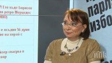 СЕНЗАЦИЯ В ПИК TV! Нумеролог разби прогнозите: Парламентът няма да е шестпартиен, ще има още малки играчи