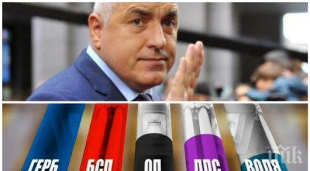 """Първан Симеонов от """"Галъп"""": Борисов е политически феномен, никой не може да си представи България и политиката без него!"""