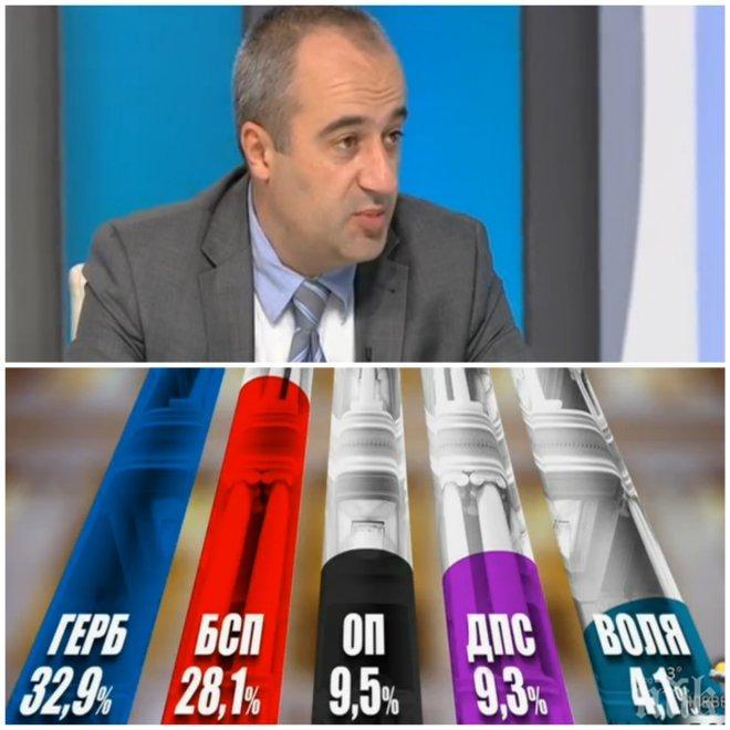 """Стефан Августинов от """"Воля"""": Една партия, създадена от нищото, влиза в българския парламент"""
