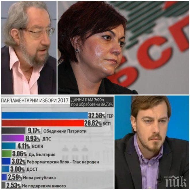 Социологът Юлий Павлов: Корнелия Нинова разби лявото политическо пространство и отблъсна центристките избиратели