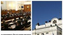 ЕКСПРЕСЕН СОНДАЖ НА ГАЛЪП! Какви са страховете и очакванията на българите за новия парламент и събитията в Турция? (ГРАФИКИ)