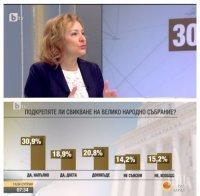 Проф. Антоанета Христова: Хората искат промяна на статуквото, макар че невинаги знаят как да стане това