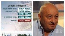 """СКАНДАЛНО! Държавната Българска банка за развитие дала на Георги Гергов 31 милиона евро кредит за Панаира и """"Слънчев ден резиденс"""""""