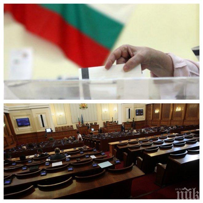 Проучване на Барометър: Колко партии влизат в парламента, ако изборите са днес и кой изпада зад борда?
