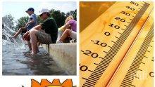 Опасна жега! Сухо и горещо, с температури между 33 и 38 градуса днес