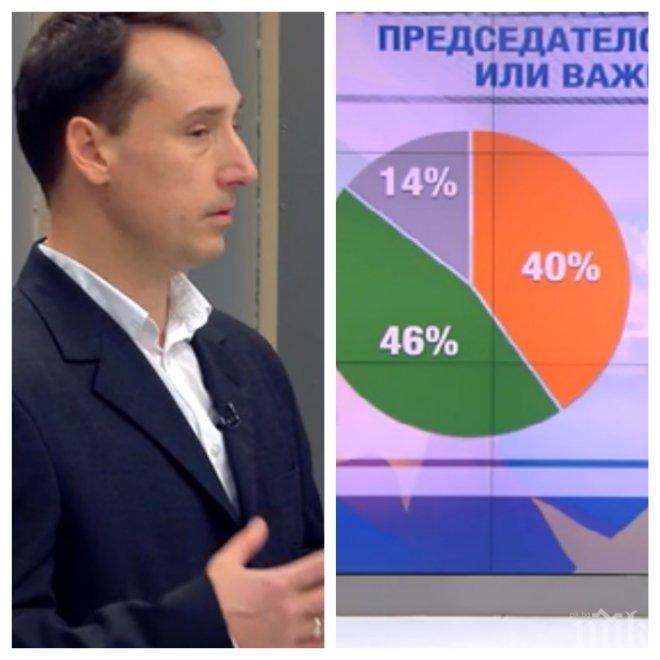 ПРОУЧВАНЕ: Какво очакват българите от европредседателството?
