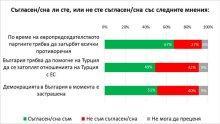 """Горещо проучване на """"Галъп"""": Болшинството от българите против партийните скандали по време на председателството!"""