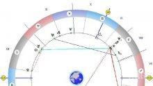 Астролог: Повече работете и по-малко говорете!