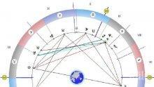 Астролог: Не давайте обещания и избягвайте шумните компании