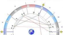 Астролог: Лош знак е, ако ви върви във всичко