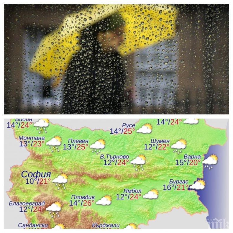 Седмицата започва с дъжд и гръмотевици, не излизайте без чадър!