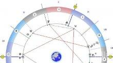 Астролог съветва: Вслушайте се в интуицията си, господстват скритите сили