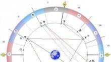 Астролог: Небесната механика носи мир и равновесие, лесно се освобождаваме от негативна енергия