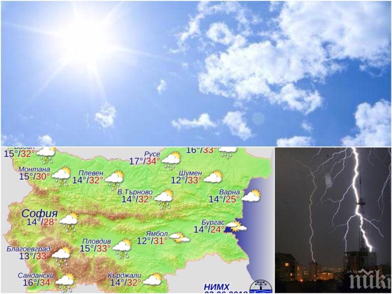 НЕДЕЛНО РАЗНООБРАЗИЕ! Слънце, дъжд и гръмотевици в края на уикенда