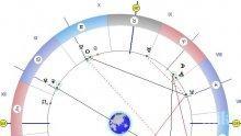 Астролог за 8 юни: Не се поддавайте на провокации, мъжете да не ухажват чужди жени!