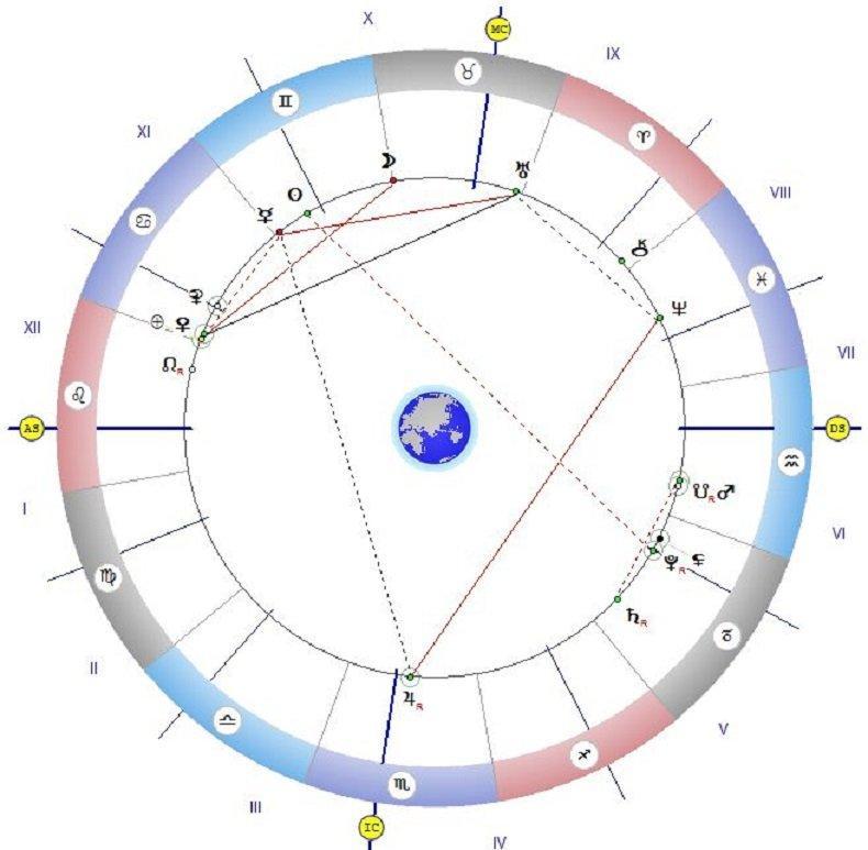 ВАЖНО! Астролог с важно предупреждение за 12 юни: Избийте си секса от главата, не яжте следобед!