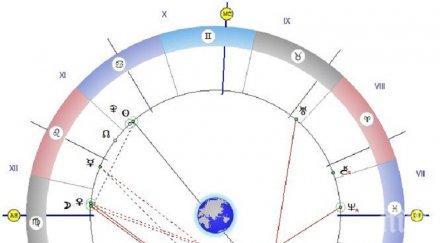 Астролог: Дръжте емоциите под контрол, трябва да се очистим от всичко излишно