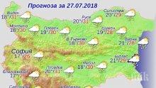ПРЕДУПРЕЖДЕНИЕ! Жълт код за дъжд и гръмотевици в сила за 8 области утре