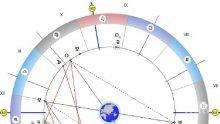 ВАЖНО! Астролог съвества: Не мислете за секс и не яжте следобед