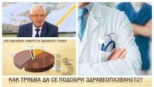"""ГОРЕЩО ПРОУЧВАНЕ НА """"АФИС"""": Всеки трети не иска да плаща още 12 лева за здраве! Дори от ГЕРБ са против идеите на Кирил Ананиев за здравна реформа"""