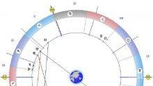 Астролог: Мъжете днес да направят подарък на жените си