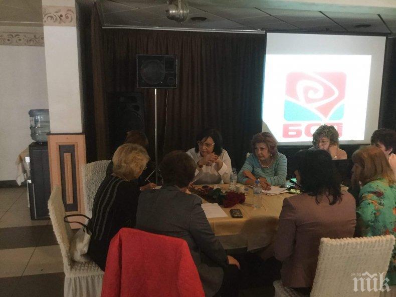 Жените социалистки против продажбата на къщата на Яворов