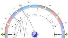 Астролог с важен съвет: Променете си прическата и имиджа, сега е моментът
