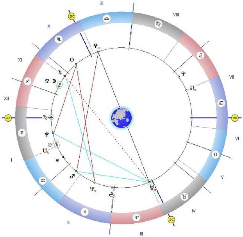 ВНИМАНИЕ: Астролог предупреждава - това е денят на алхимиците и черните магове