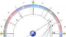 Астролог съветва: Не играйте хазарт, ще останете без имущество
