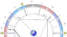 Астролог съветват: Вслушайте се в интуицията си