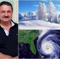 САМО В ПИК: Топ климатологът проф. Рачев с горещ коментар за времето – каква година изпращаме и какво да очакваме през 2019-а