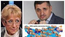 """ДЕЛИРИУМ ТРЕМЕНС! Пиянски видения налазиха БСП - виждат """"Картата на Клара"""", но не виждат картата на България"""