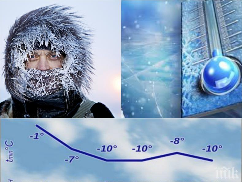 СИБИРСКИ СТУД: Температурите падат до -15 градуса. Нова порция сняг в сряда и четвъртък