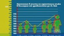 БАН: Българите са най-ниските хора в Европа