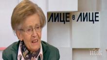 Проф. Христина Вучева коментира оставката на подуправителя в БНБ - Димитър Костов