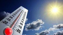 Живакът проби температурен рекорд