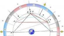 Астролог с хубава прогноза: Ангел отваря вратата на знанията и дарява сила