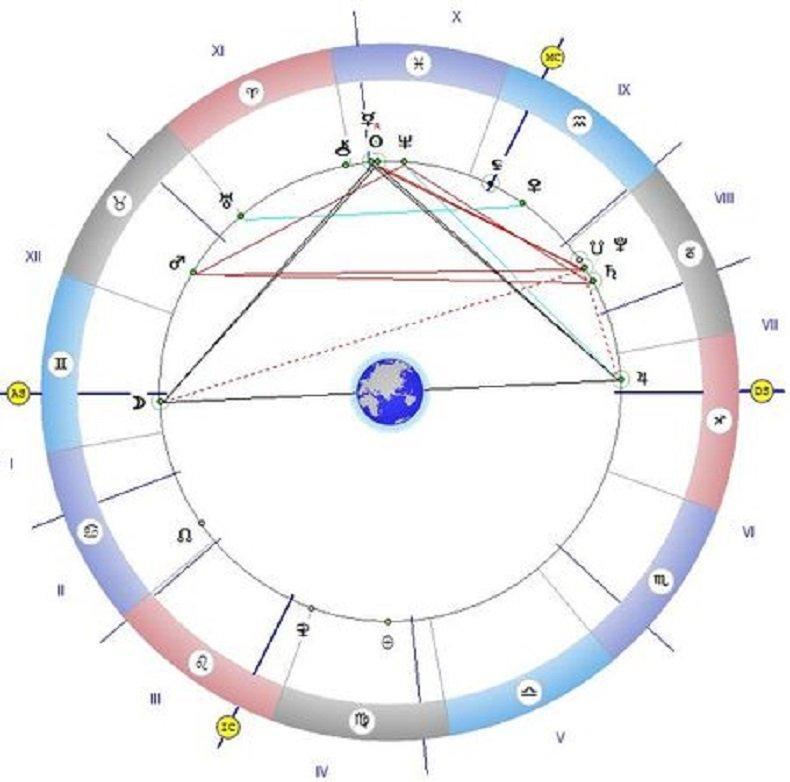 Астролог с мистична прогноза: Денят е свързан със Светия Дух, изначалната Светлина, сиянието и на победа над времето