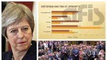 АФИС С ГОРЕЩО ПРОУЧВАНЕ: Никой не печели, всички губят от излизането на Великобритания от Европейския съюз