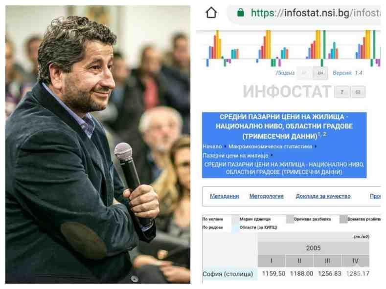 РАЗКРИТИЕ НА ПИК: Бившият правосъден министър Христо Иванов бръкнал в кацата с мед: Купил си ателие на четири пъти по-ниска цена от пазарната