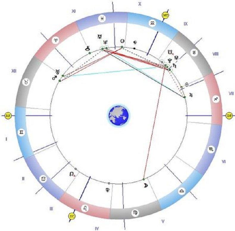Астролог с чудесна прогноза: Днес е денят на свободата