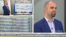 """Шефът на """"Галъп"""" Първан Симеонов: В ГЕРБ тече процес на прочистване на партията"""