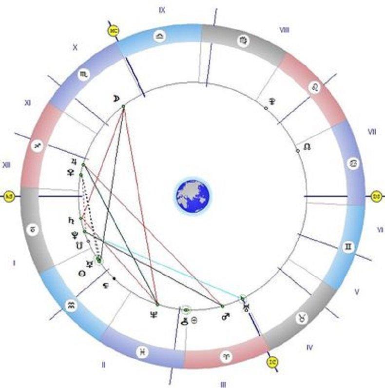 Астролог с важен съвет: Да се очистим от всичко старо и излишно